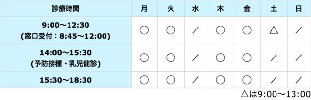 横浜こどもクリニック横浜西区周辺情報